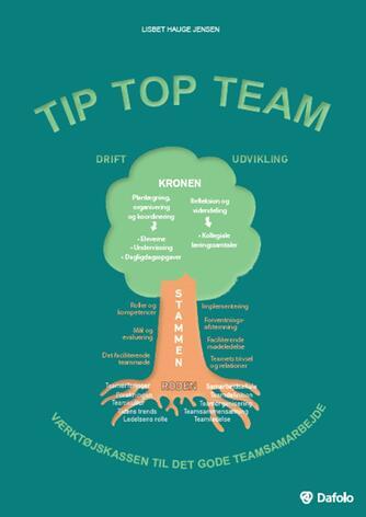 Lisbet Hauge Jensen: Tip top team : værktøjskassen til det gode teamsamarbejde